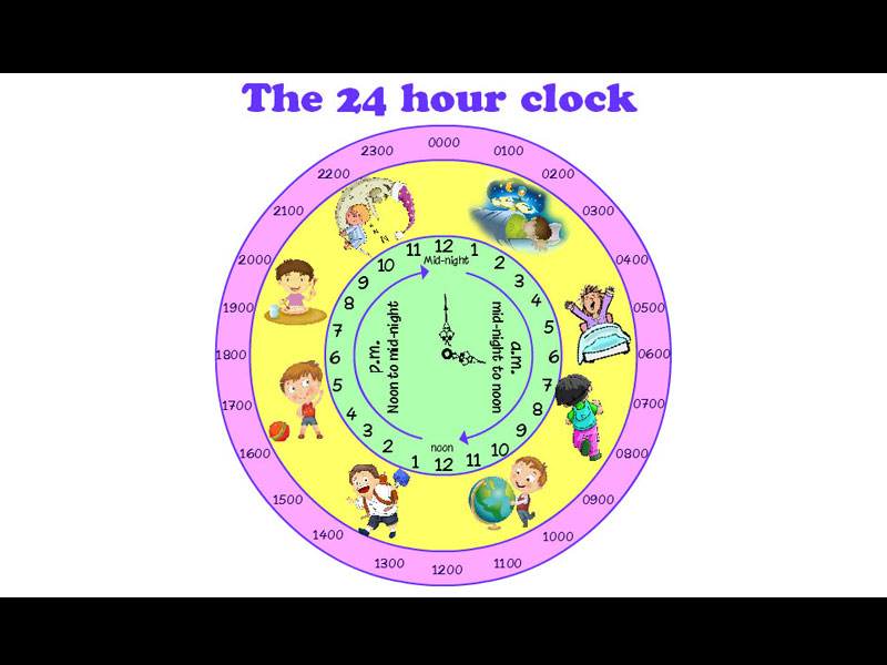 Time For Kids Time Worksheets Time Games