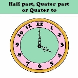 Half past, quarter past or quarter to