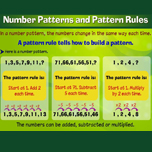 Number patterns and pattern rules