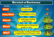 How to stretch a sentence?