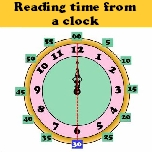 Reading time from a clock-1